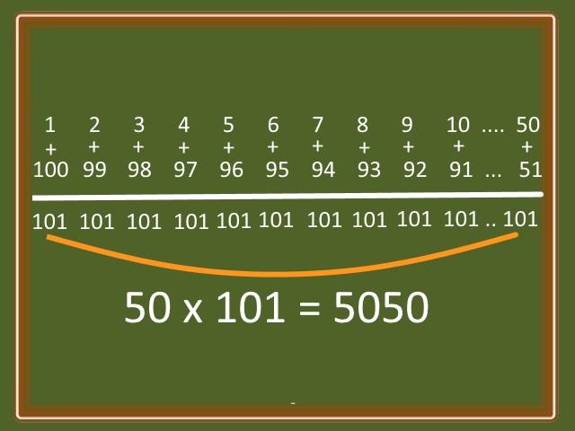 1-den-100-e-kadar-olan-tam-sayilarin-toplamini-bulma-adim5
