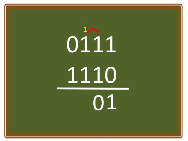 binary-sayilarda-toplama-islemi-nasil-yapilir-adim4