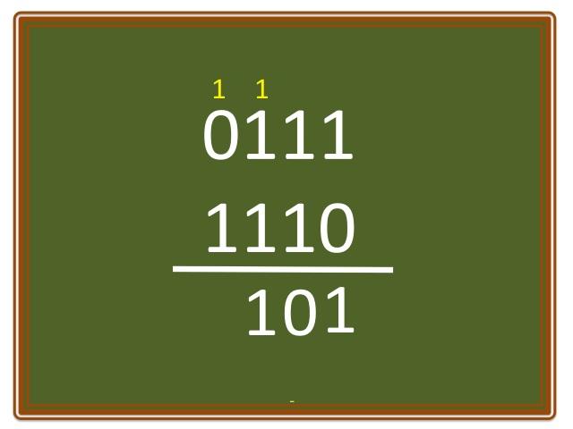 binary-sayilarda-toplama-islemi-nasil-yapilir-adim5