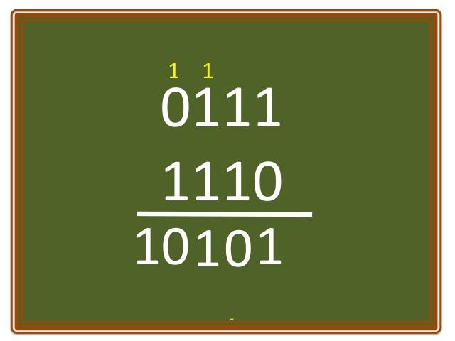 binary-sayilarda-toplama-islemi-nasil-yapilir-adim6