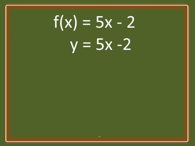 cebirsel-fonksiyonlarin-tersini-bulma-adim1