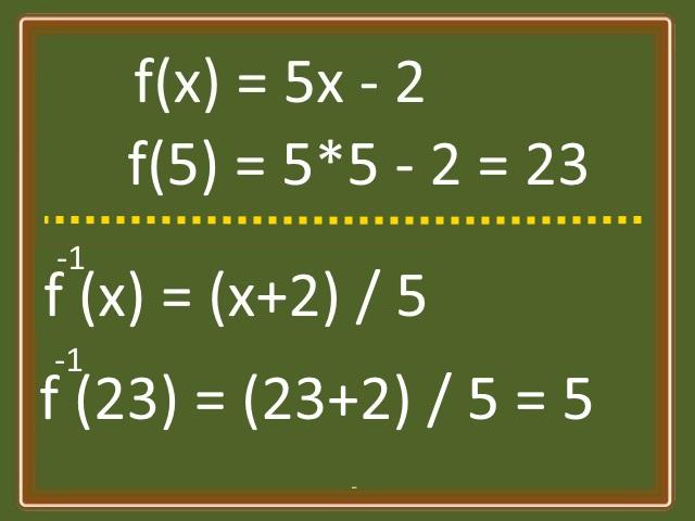 cebirsel-fonksiyonlarin-tersini-bulma-adim5