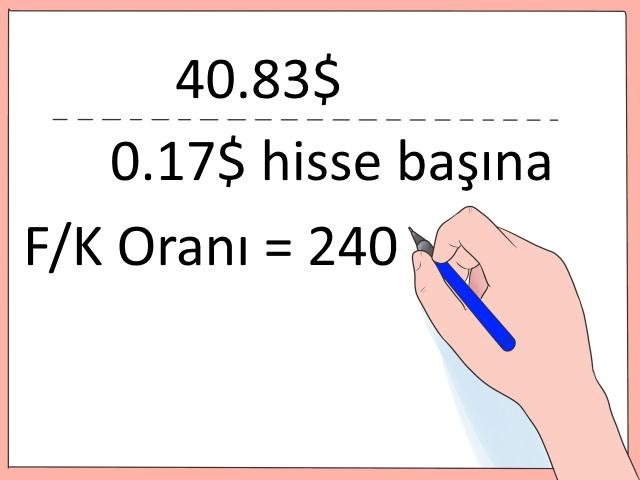 fiyat-kazanc-oranini-hesaplama-adim2