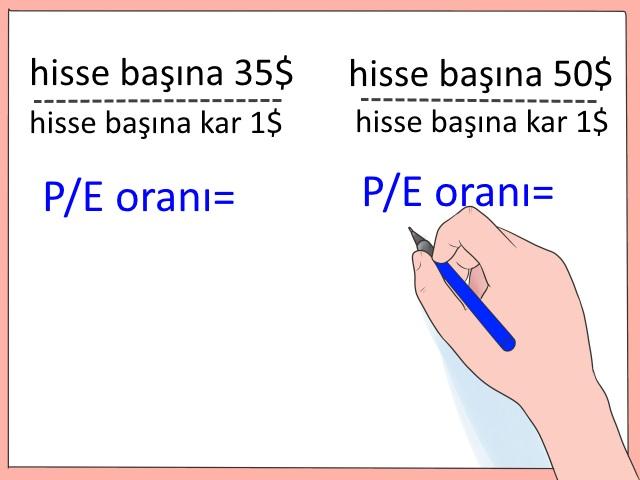 fiyat-kazanc-oranini-hesaplama-adim3