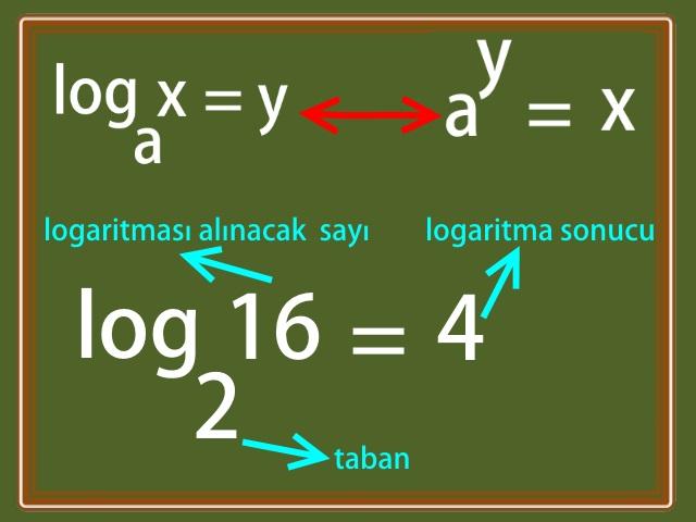 logaritmayi-anlamak-adim2