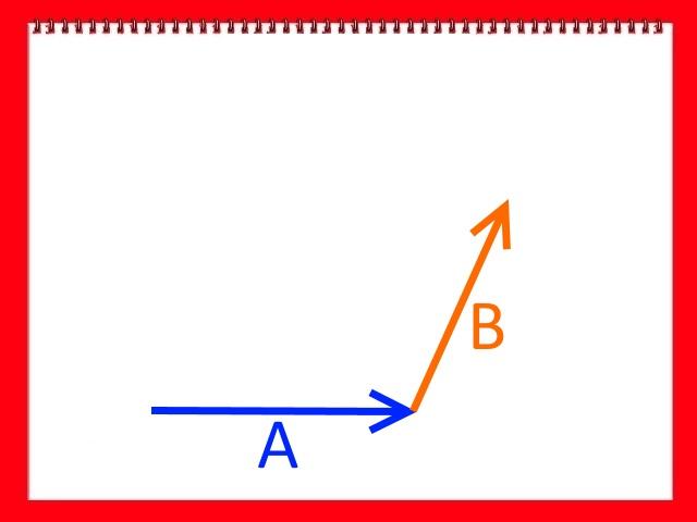 vektorlerde-toplama-ve-cikarma-islemi-nasil-yapilir-adim5