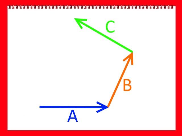 vektorlerde-toplama-ve-cikarma-islemi-nasil-yapilir-adim7