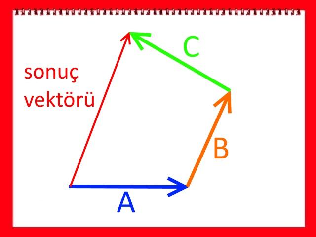 vektorlerde-toplama-ve-cikarma-islemi-nasil-yapilir-adim8